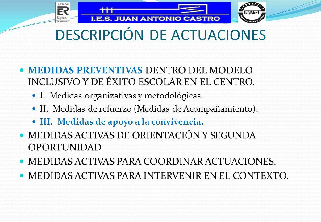 III.MEDIDAS DE APOYO A LA CONVIVENCIA (I) Tutoría Individualizada.