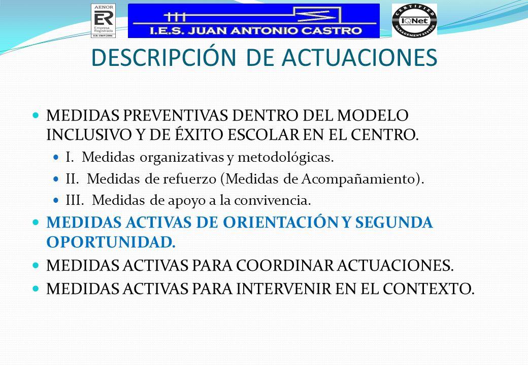 MEDIDAS ACTIVAS DE ORIENTACIÓN Y SEGUNDA OPORTUNIDAD (I) Jornada de Puertas Abiertas.