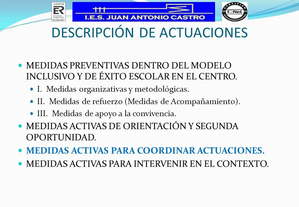 MEDIDAS ACTIVAS PARA COORDINAR ACTUACIONES (I) COORDINACIÓN INTERNA La Coordinación Interna como instrumento Básico de Evaluación OBJETIVO: supervisar el cumplimiento del proyecto y evaluación del mismo: EVALUACIÓN CONTINUA Y SISTEMÁTICA.
