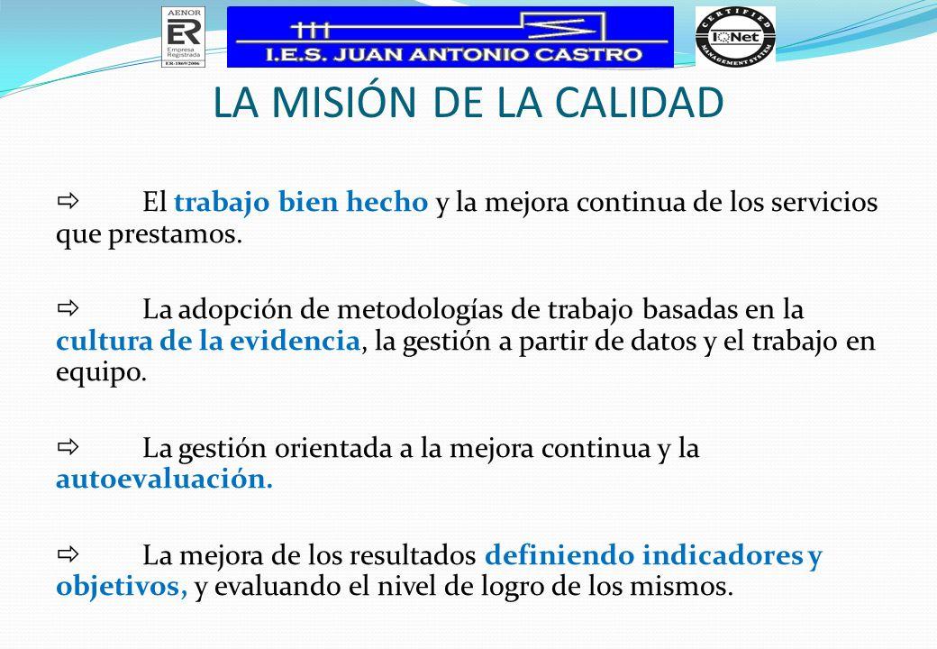 OFERTA EDUCATIVA ESO: 1º, 2º, 3º y 4º de E.S.O.3º y 4º de Diversificación PRO.