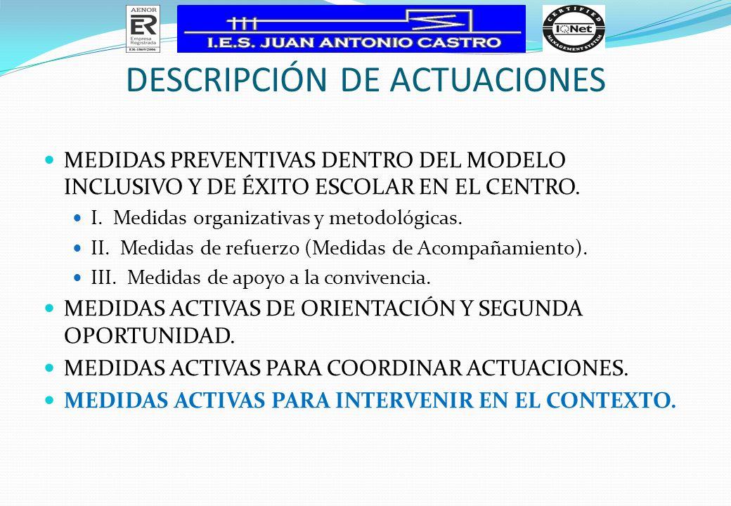 DESCRIPCIÓN DE ACTUACIONES MEDIDAS PREVENTIVAS DENTRO DEL MODELO INCLUSIVO Y DE ÉXITO ESCOLAR EN EL CENTRO. I. Medidas organizativas y metodológicas.