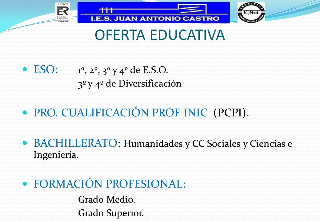OFERTA EDUCATIVA ESO: 1º, 2º, 3º y 4º de E.S.O. 3º y 4º de Diversificación PRO. CUALIFICACIÓN PROF INIC (PCPI). BACHILLERATO: Humanidades y CC Sociale