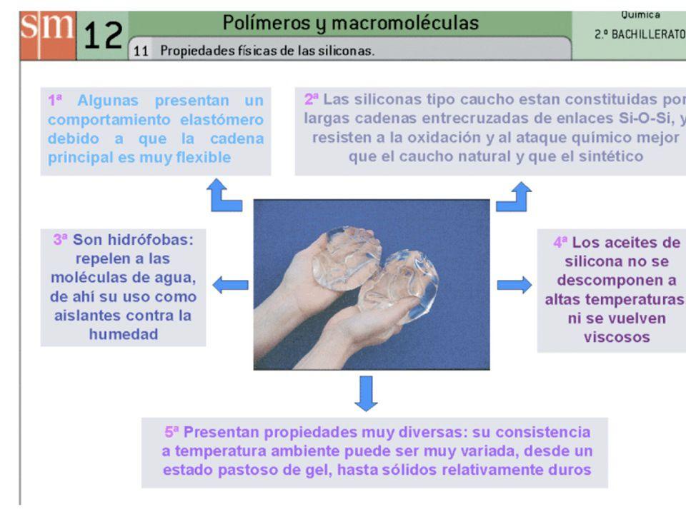 17 Polímeros de condensación: Poliamidas © Ed Santillana. Química 2º Bach.