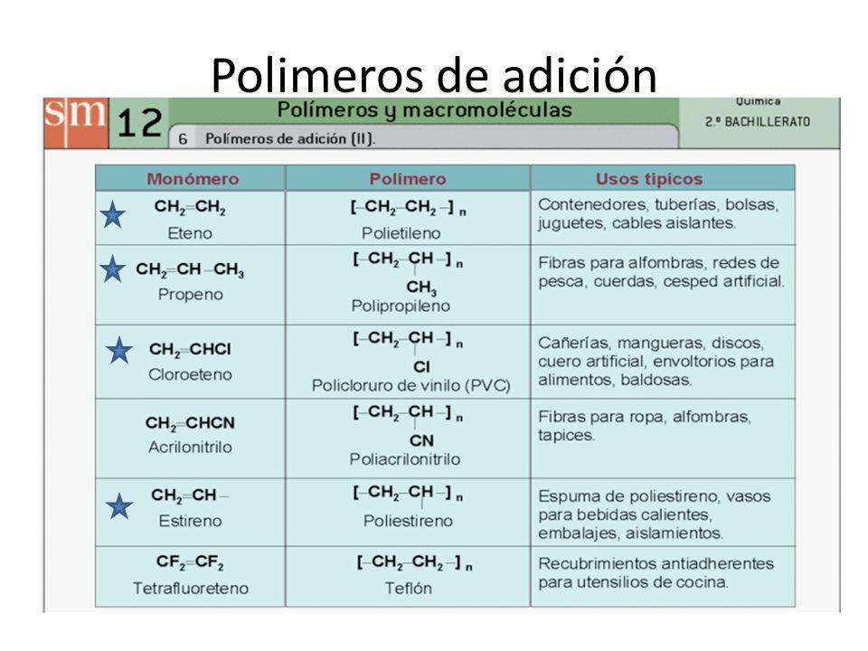 PVC Cloroeteno Polietileno Bolsas de plástico Poliestireno fenileteno (Estireno) Nailon – 6,6 (poliamida) Polímero de condensación