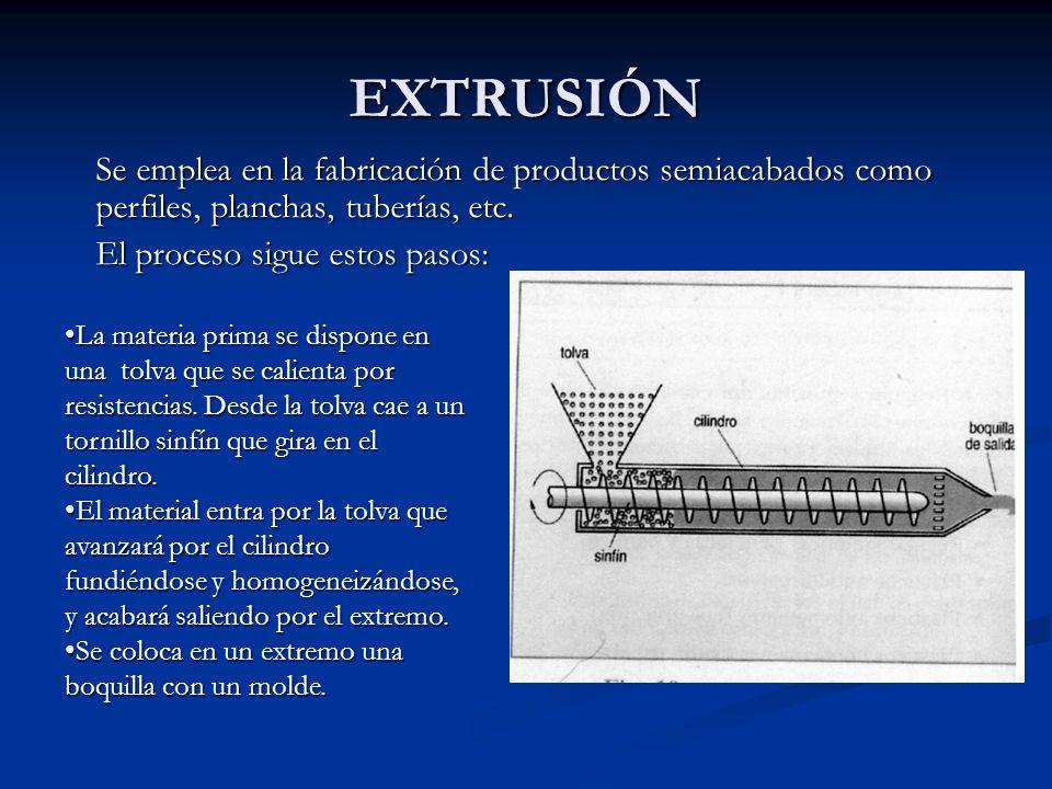 EXTRUSIÓN Se emplea en la fabricación de productos semiacabados como perfiles, planchas, tuberías, etc. El proceso sigue estos pasos: La materia prima