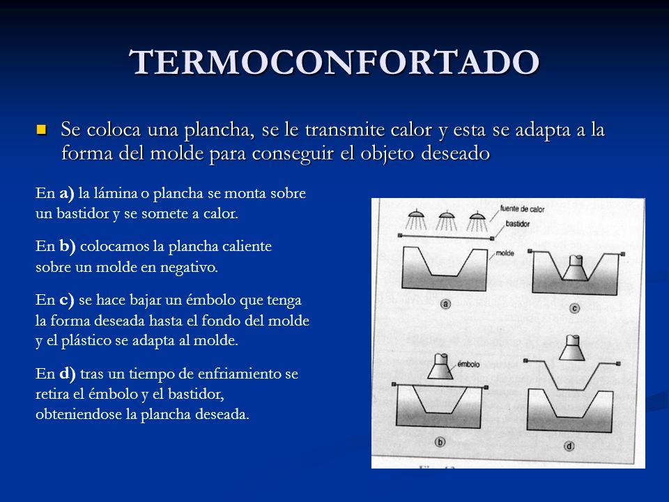 TERMOCONFORTADO Se coloca una plancha, se le transmite calor y esta se adapta a la forma del molde para conseguir el objeto deseado Se coloca una plan