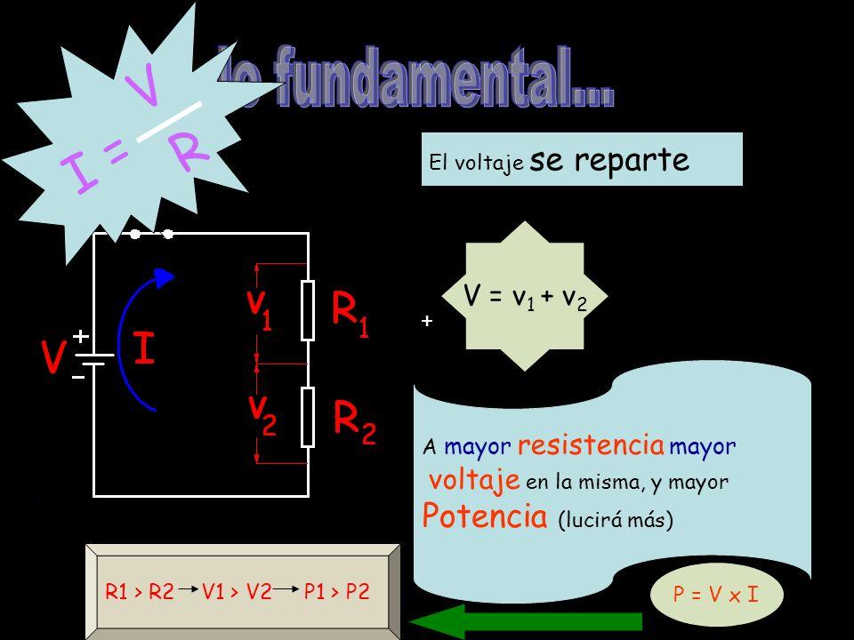+ El voltaje se reparte A mayor resistencia mayor voltaje en la misma, y mayor Potencia (lucirá más) V = v 1 + v 2 R1 > R2 V1 > V2 P1 > P2 I R V = P = V x I