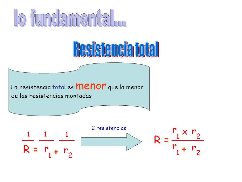 La resistencia total es menor que la menor de las resistencias montadas