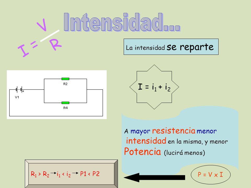 A mayor resistencia menor intensidad en la misma, y menor Potencia (lucirá menos) R 1 > R 2 i 1 < i 2 P1 < P2 P = V x I La intensidad se reparte I = i 1 + i 2 I R V =