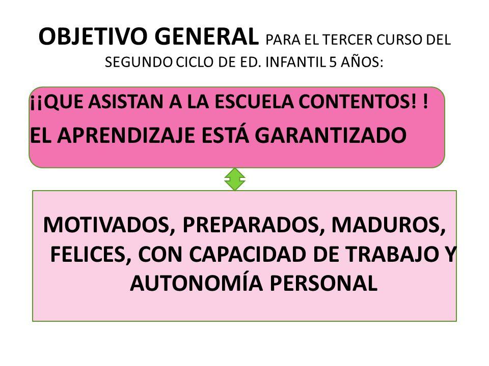 OBJETIVO GENERAL PARA EL TERCER CURSO DEL SEGUNDO CICLO DE ED. INFANTIL 5 AÑOS: ¡¡QUE ASISTAN A LA ESCUELA CONTENTOS! ! EL APRENDIZAJE ESTÁ GARANTIZAD