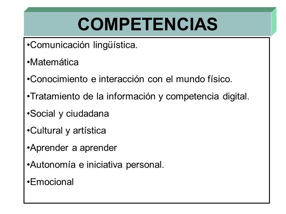 COMPETENCIAS Comunicación lingüística. Matemática Conocimiento e interacción con el mundo físico. Tratamiento de la información y competencia digital.