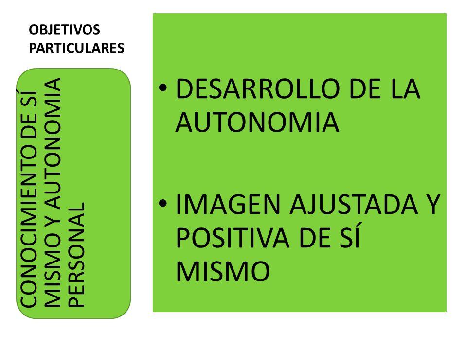 OBJETIVOS PARTICULARES DESARROLLO DE LA AUTONOMIA IMAGEN AJUSTADA Y POSITIVA DE SÍ MISMO CONOCIMIENTO DE SÍ MISMO Y AUTONOMIA PERSONAL