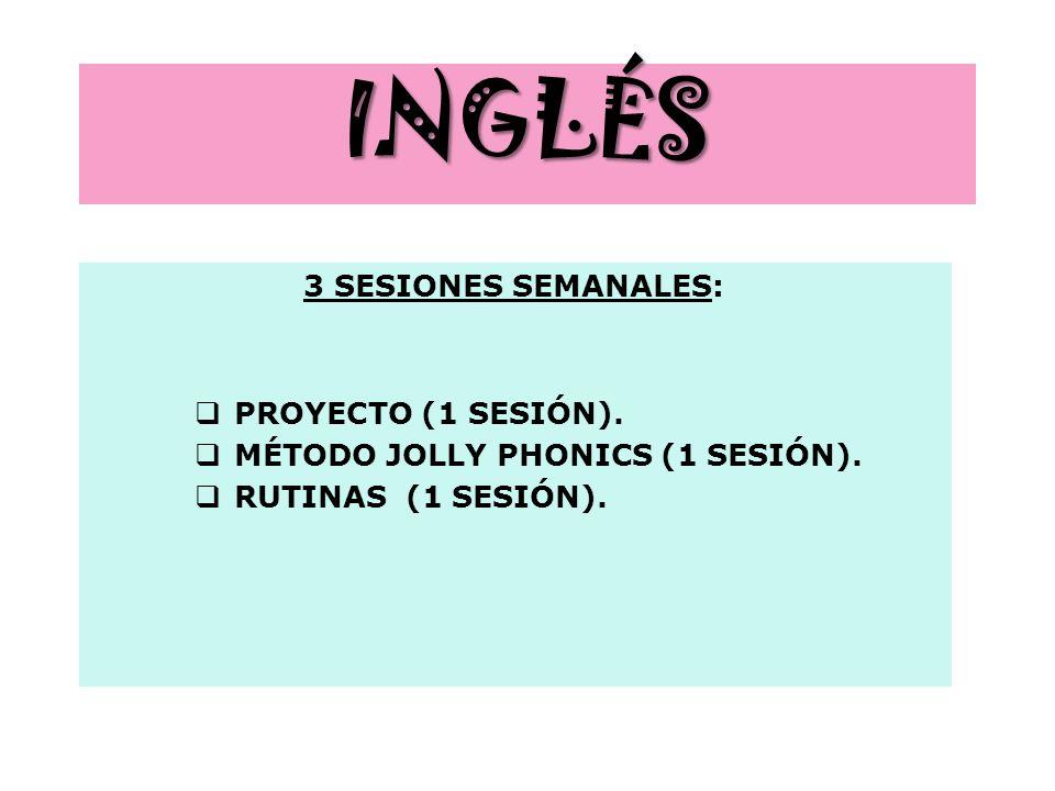INGLÉS 3 SESIONES SEMANALES: PROYECTO (1 SESIÓN). MÉTODO JOLLY PHONICS (1 SESIÓN). RUTINAS (1 SESIÓN).