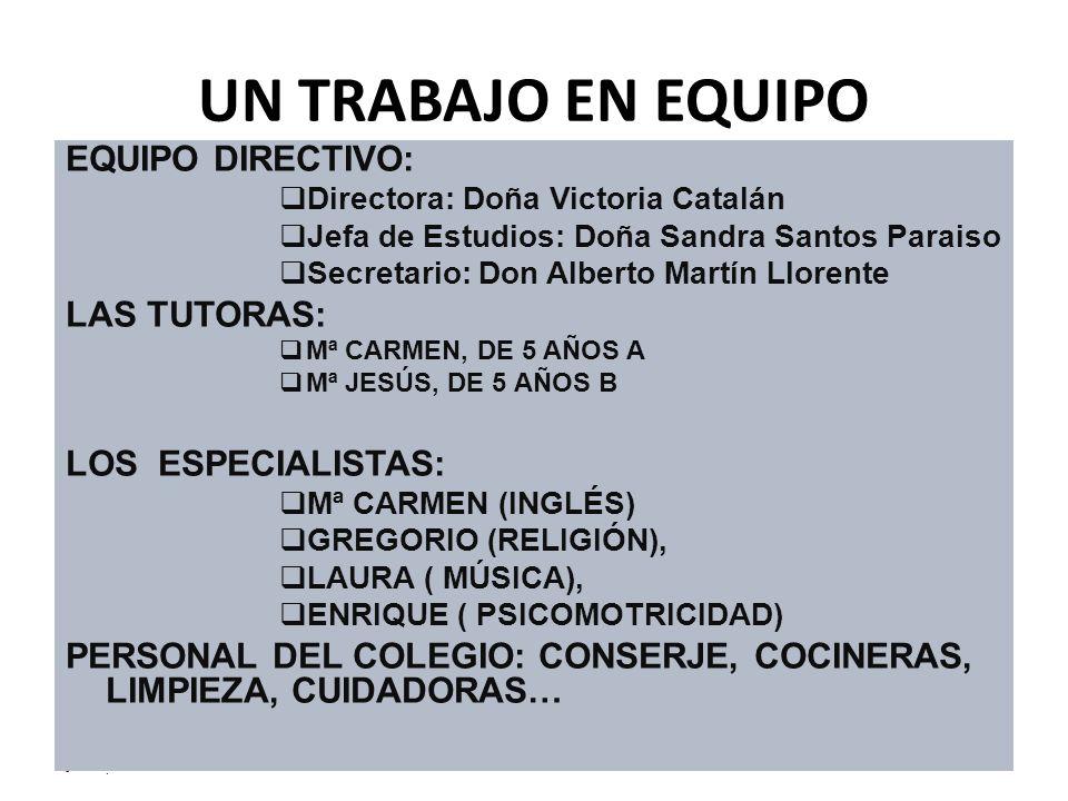 UN TRABAJO EN EQUIPO EQUIPO DIRECTIVO: Directora: Doña Victoria Catalán Jefa de Estudios: Doña Sandra Santos Paraiso Secretario: Don Alberto Martín Ll