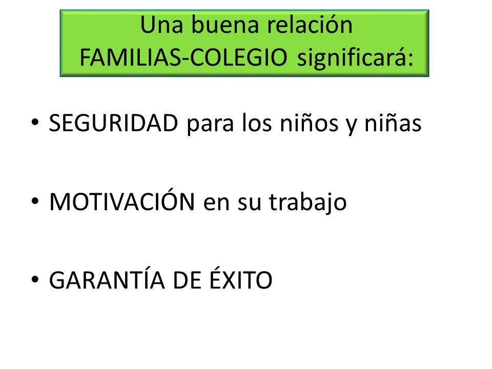 Una buena relación FAMILIAS-COLEGIO significará: SEGURIDAD para los niños y niñas MOTIVACIÓN en su trabajo GARANTÍA DE ÉXITO