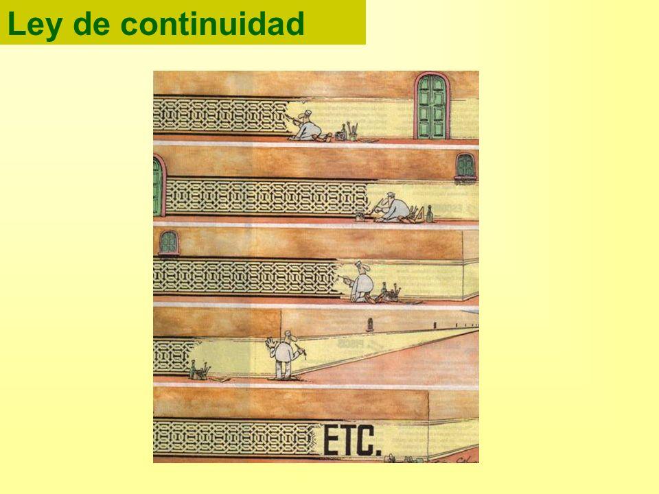 Ley de continuidad