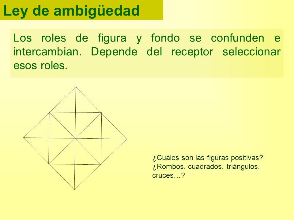 Ley de ambigüedad Los roles de figura y fondo se confunden e intercambian. Depende del receptor seleccionar esos roles. ¿Cuáles son las figuras positi