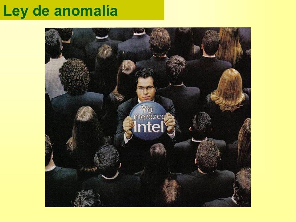 Ley de anomalía
