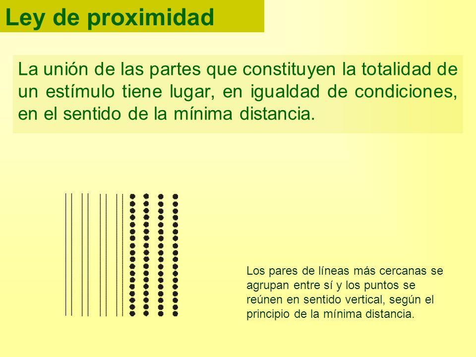 Ley de proximidad La unión de las partes que constituyen la totalidad de un estímulo tiene lugar, en igualdad de condiciones, en el sentido de la míni