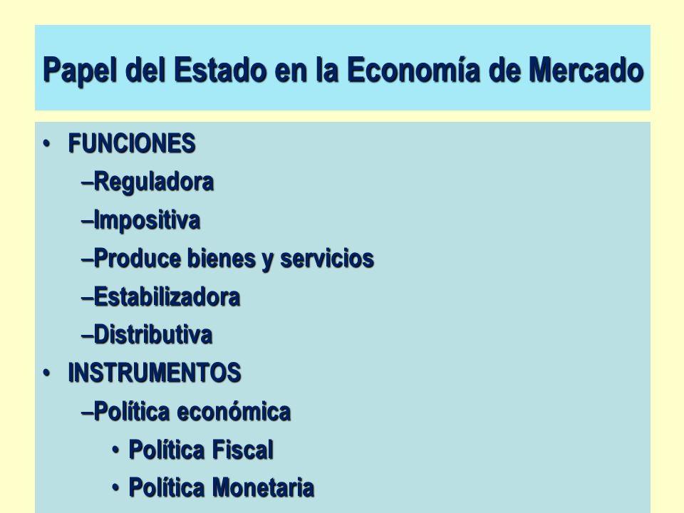 FUNCIONES FUNCIONES – Reguladora – Impositiva – Produce bienes y servicios – Estabilizadora – Distributiva INSTRUMENTOS INSTRUMENTOS – Política económ