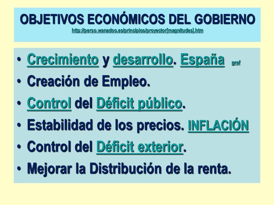 Crecimiento y desarrollo. España graf Crecimiento y desarrollo. España graf CrecimientodesarrolloEspaña graf CrecimientodesarrolloEspaña graf Creación