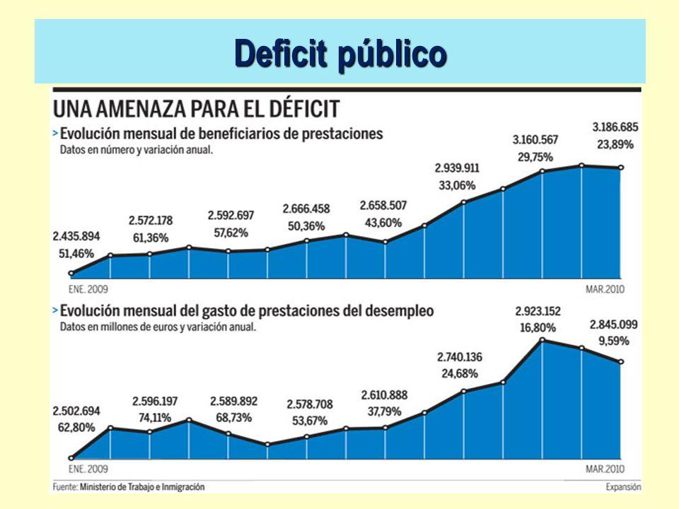 Deficit público