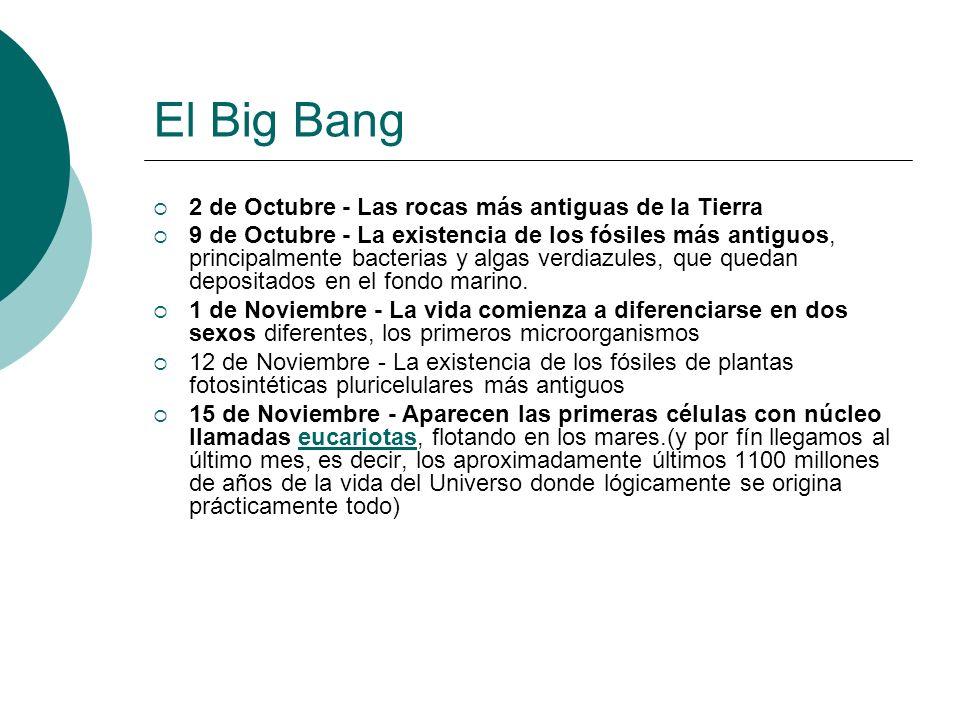 El Big Bang 2 de Octubre - Las rocas más antiguas de la Tierra 9 de Octubre - La existencia de los fósiles más antiguos, principalmente bacterias y al