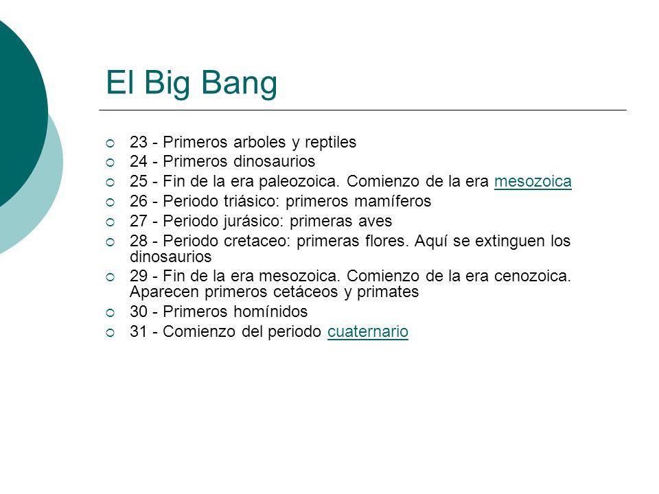 El Big Bang 23 - Primeros arboles y reptiles 24 - Primeros dinosaurios 25 - Fin de la era paleozoica. Comienzo de la era mesozoicamesozoica 26 - Perio