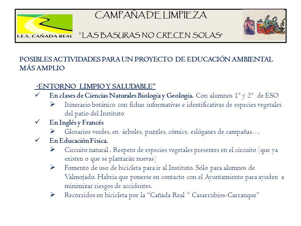 CAMPAÑA DE LIMPIEZA LAS BASURAS NO CRECEN SOLAS POSIBLES ACTIVIDADES PARA UN PROYECTO DE EDUCACIÓN AMBIENTAL MÁS AMPLIO ·ENTORNO LIMPIO Y SALUDABLE En