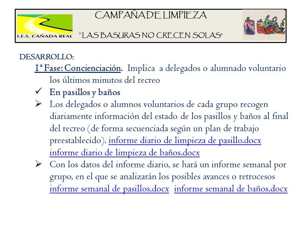 CAMPAÑA DE LIMPIEZA LAS BASURAS NO CRECEN SOLAS DESARROLLO: 1ª Fase: Concienciación. Implica a delegados o alumnado voluntario los últimos minutos del