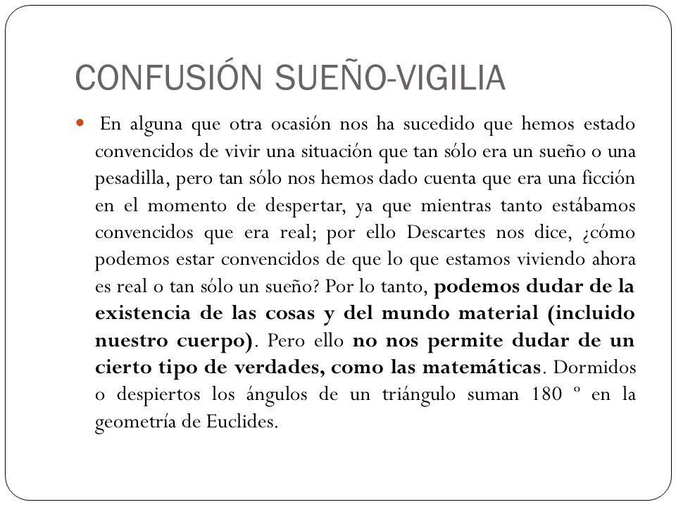 CONFUSIÓN SUEÑO-VIGILIA En alguna que otra ocasión nos ha sucedido que hemos estado convencidos de vivir una situación que tan sólo era un sueño o una