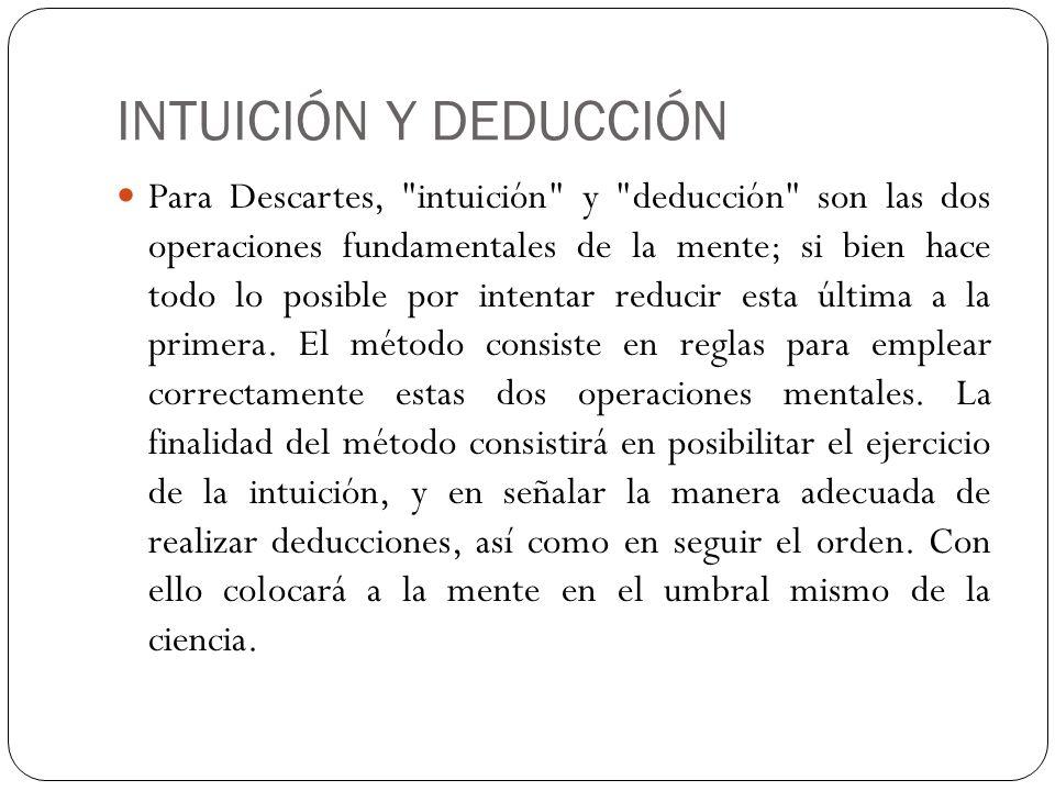INTUICIÓN Y DEDUCCIÓN Para Descartes,