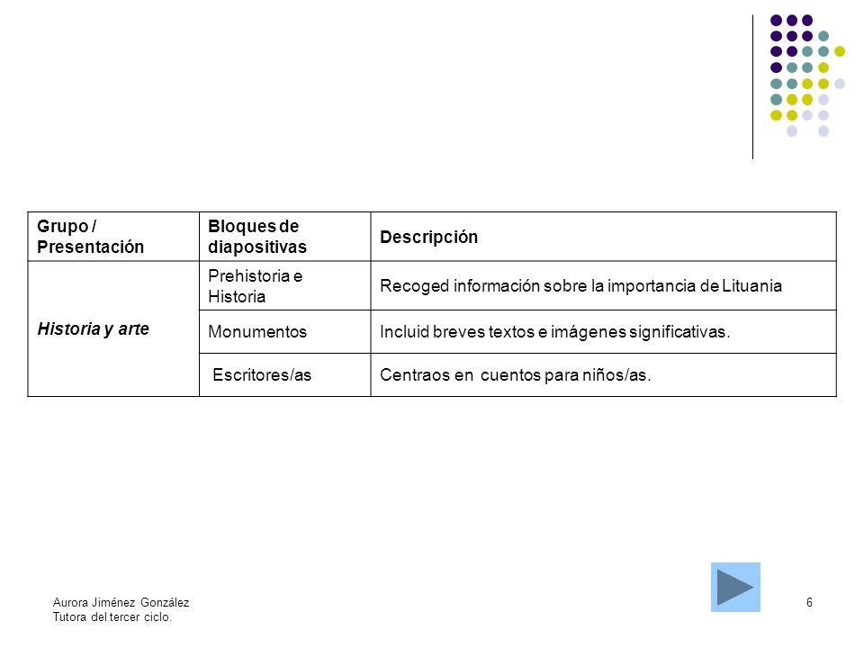 Aurora Jiménez González Tutora del tercer ciclo. 6 Grupo / Presentación Bloques de diapositivas Descripción Historia y arte Prehistoria e Historia Rec