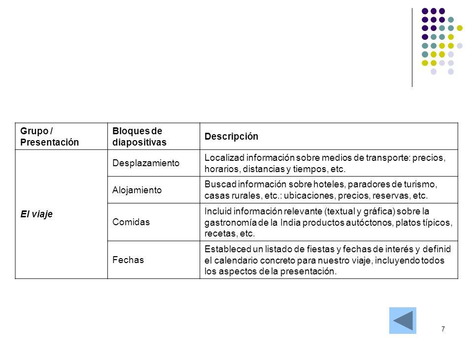 7 Grupo / Presentación Bloques de diapositivas Descripción El viaje Desplazamiento Localizad información sobre medios de transporte: precios, horarios