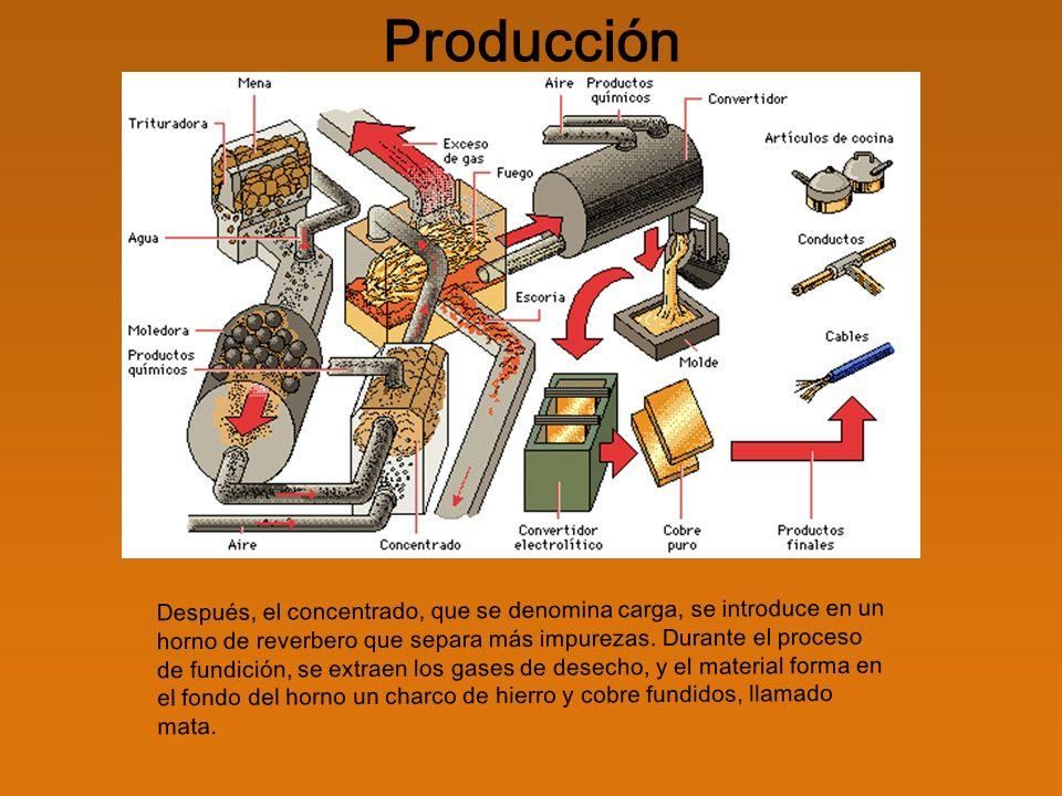 Producción La capa anaranjada de metal impuro en la superficie de la mata es escoria, que se drena y extrae mientras la mata de cobre sigue su proceso en un convertidor.