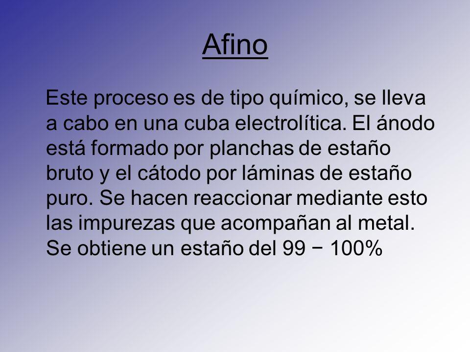 Afino Este proceso es de tipo químico, se lleva a cabo en una cuba electrolítica. El ánodo está formado por planchas de estaño bruto y el cátodo por l