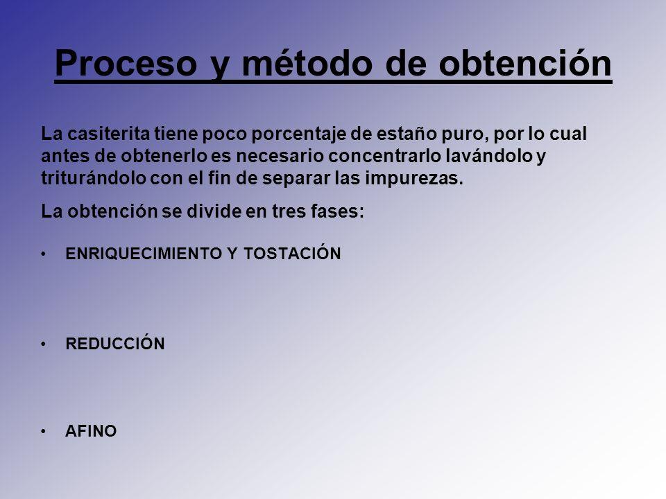 Proceso y método de obtención ENRIQUECIMIENTO Y TOSTACIÓN REDUCCIÓN AFINO La casiterita tiene poco porcentaje de estaño puro, por lo cual antes de obt