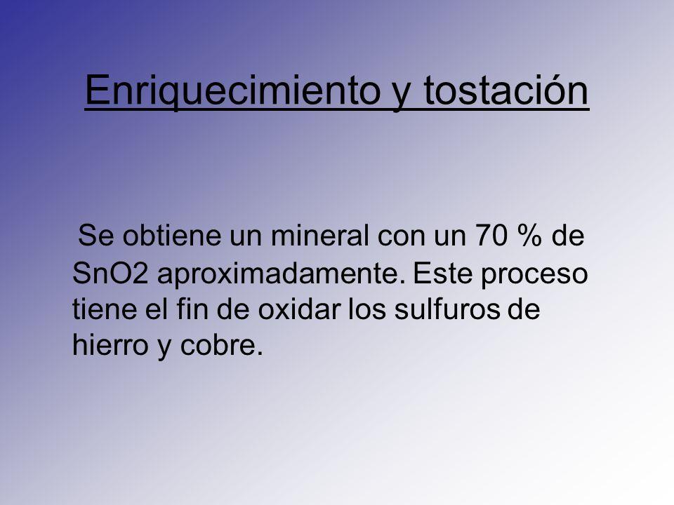 Enriquecimiento y tostación Se obtiene un mineral con un 70 % de SnO2 aproximadamente. Este proceso tiene el fin de oxidar los sulfuros de hierro y co