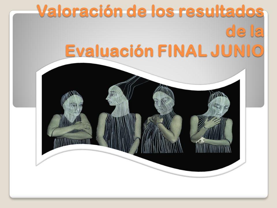 Valoración de los resultados de la Evaluación FINAL JUNIO