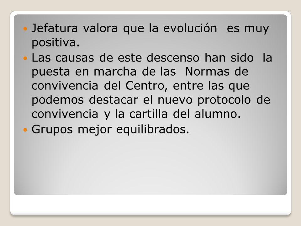 Jefatura valora que la evolución es muy positiva.