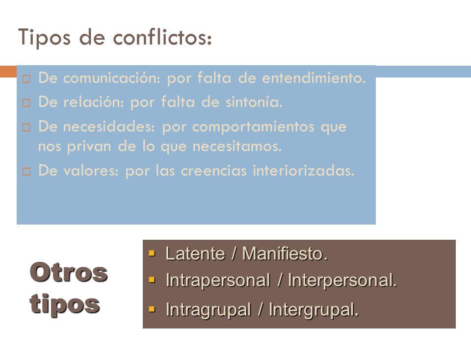 Tipos de conflictos: De comunicación: por falta de entendimiento. De relación: por falta de sintonía. De necesidades: por comportamientos que nos priv