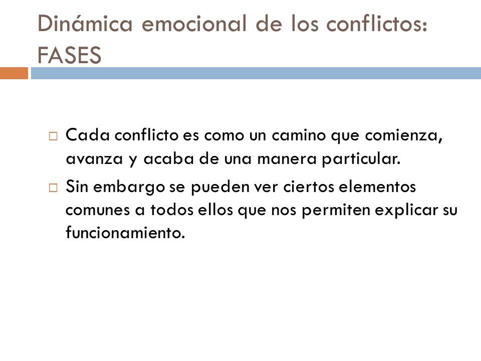 Dinámica emocional de los conflictos: FASES Cada conflicto es como un camino que comienza, avanza y acaba de una manera particular. Sin embargo se pue