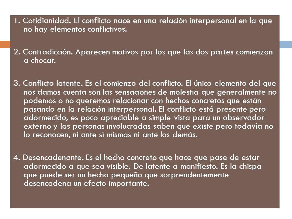 1. Cotidianidad. El conflicto nace en una relación interpersonal en la que no hay elementos conflictivos. 2. Contradicción. Aparecen motivos por los q
