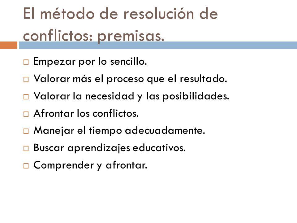 El método de resolución de conflictos: premisas. Empezar por lo sencillo. Valorar más el proceso que el resultado. Valorar la necesidad y las posibili