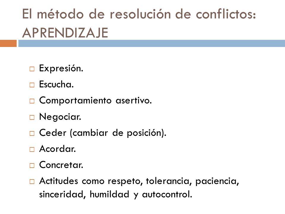 El método de resolución de conflictos: APRENDIZAJE Expresión. Escucha. Comportamiento asertivo. Negociar. Ceder (cambiar de posición). Acordar. Concre