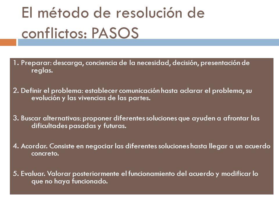 El método de resolución de conflictos: PASOS 1. Preparar: descarga, conciencia de la necesidad, decisión, presentación de reglas. 2. Definir el proble