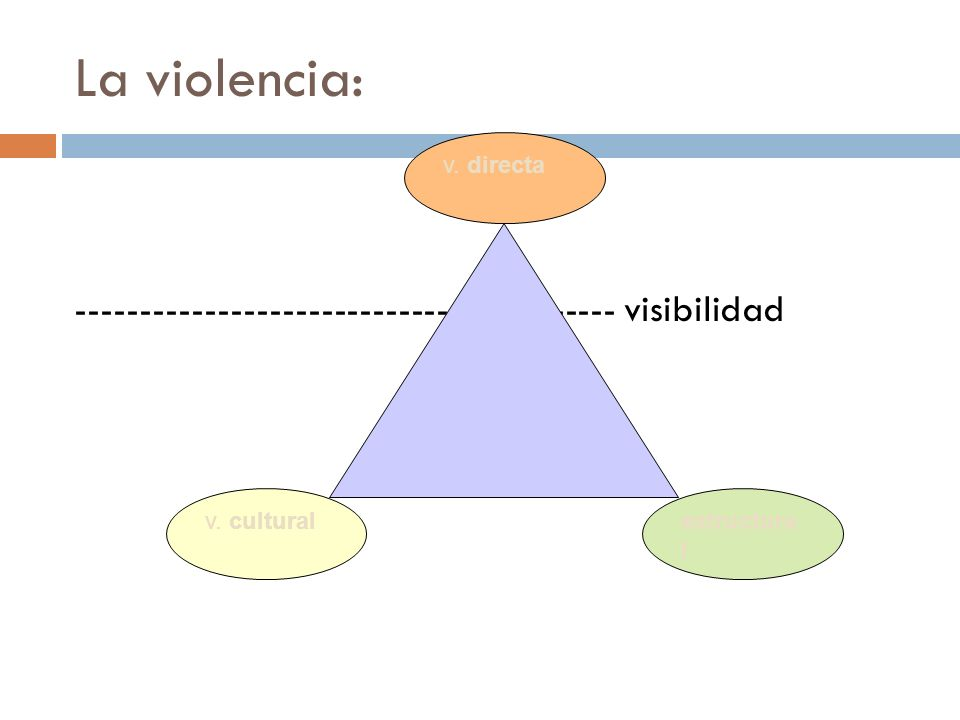 La salida: ------------------------------------- visibilidad reconciliació n reparación resolución