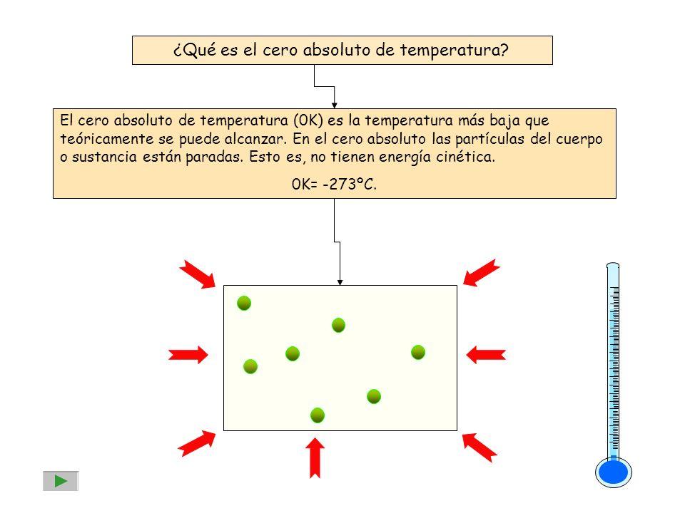 ¿Qué es el cero absoluto de temperatura? El cero absoluto de temperatura (0K) es la temperatura más baja que teóricamente se puede alcanzar. En el cer