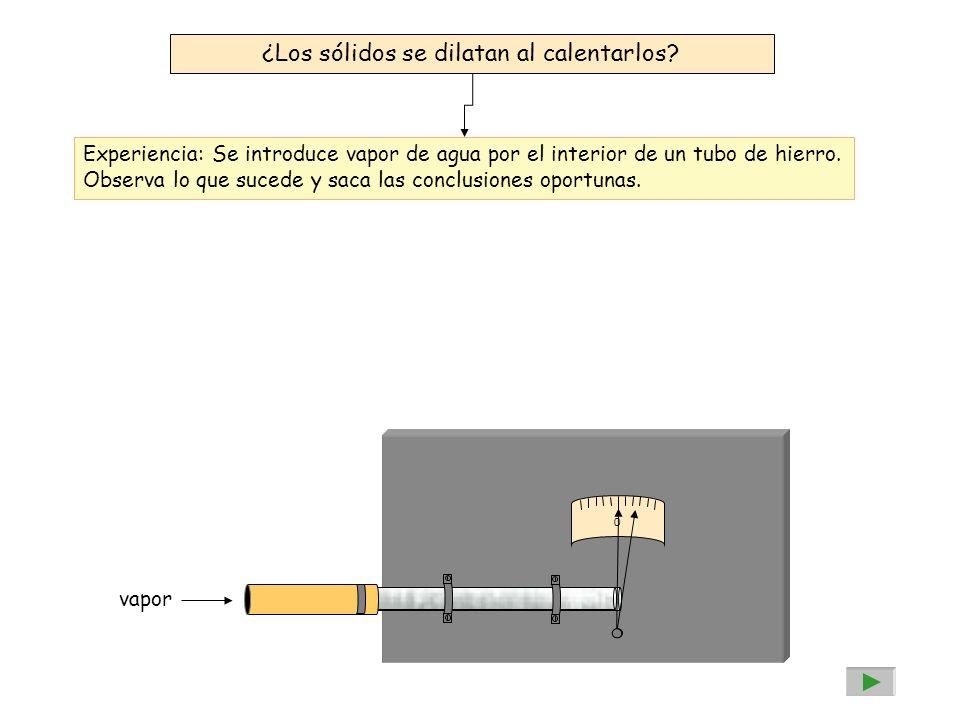 ¿Los sólidos se dilatan al calentarlos? Experiencia: Se introduce vapor de agua por el interior de un tubo de hierro. Observa lo que sucede y saca las