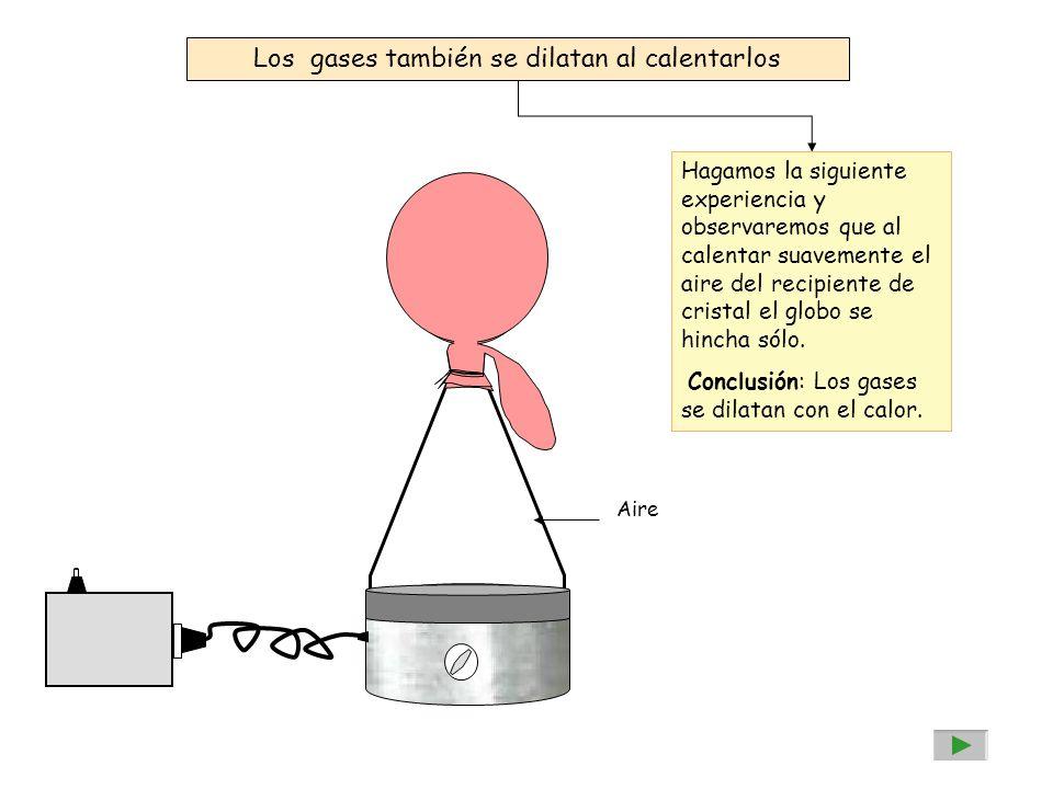 Los gases también se dilatan al calentarlos Hagamos la siguiente experiencia y observaremos que al calentar suavemente el aire del recipiente de cristal el globo se hincha sólo.